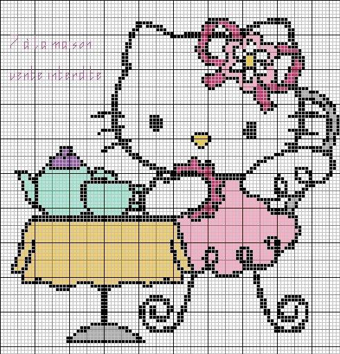 Graficos de guardas en punto cruz Hello Kitty - Imagui