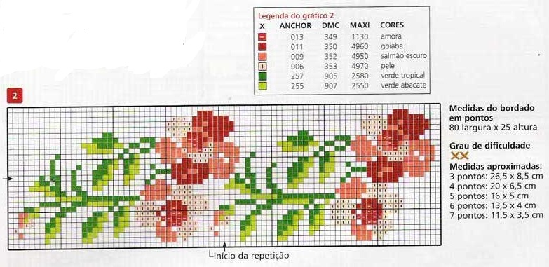 Cenefa de flores en punto de cruz - Imagui