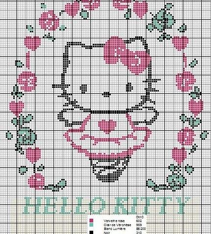 Hello Kitty para bordar en punto de cruz - Imagui